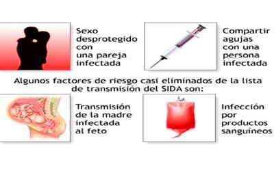 Lista enfermedades venereas