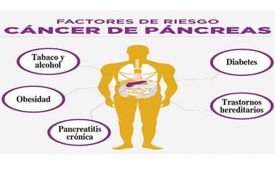 Pancreatitis y perdida de peso